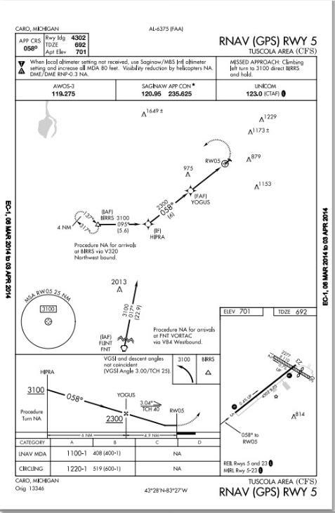 runway 6